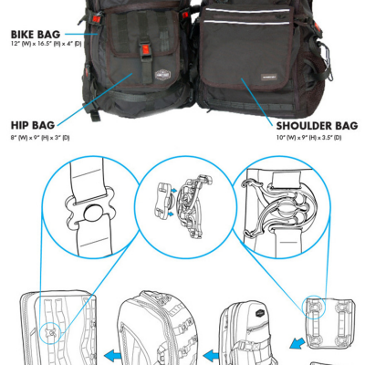 "Bowerbags: A Modular ""5-in-1"" Bag System with a Unique Connection Method"