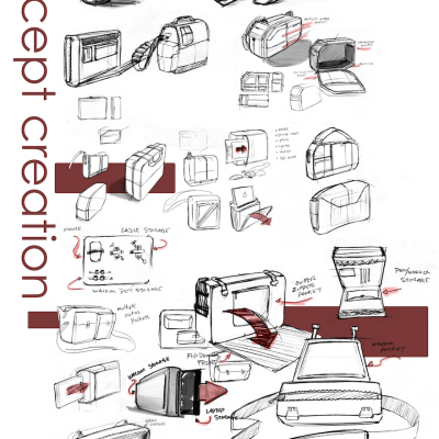 Bags Designed for Designers
