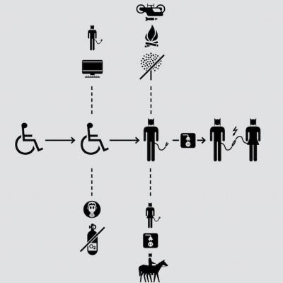 Summarizing Movie Plots with Icons