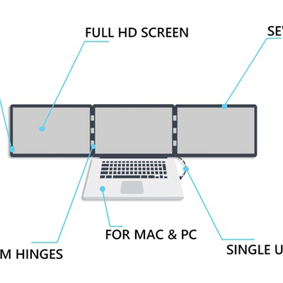 How to Make Your Laptop Sprout Two Additional Full-Sized Screens