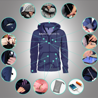 Super-Functional Jacket Designed for Air Travel Breaks Crowdfunding Records